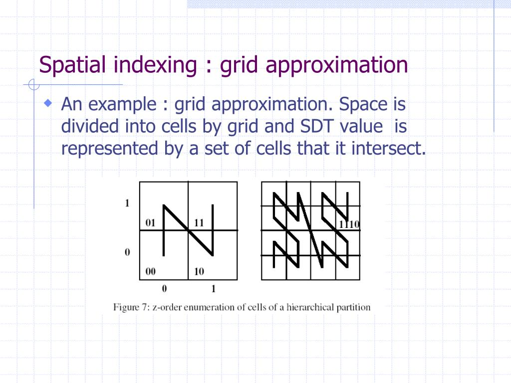 PPT - Introduction to Spatial Database System PowerPoint
