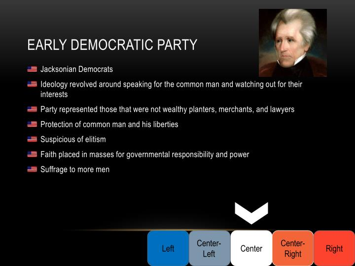 Early Democratic Party