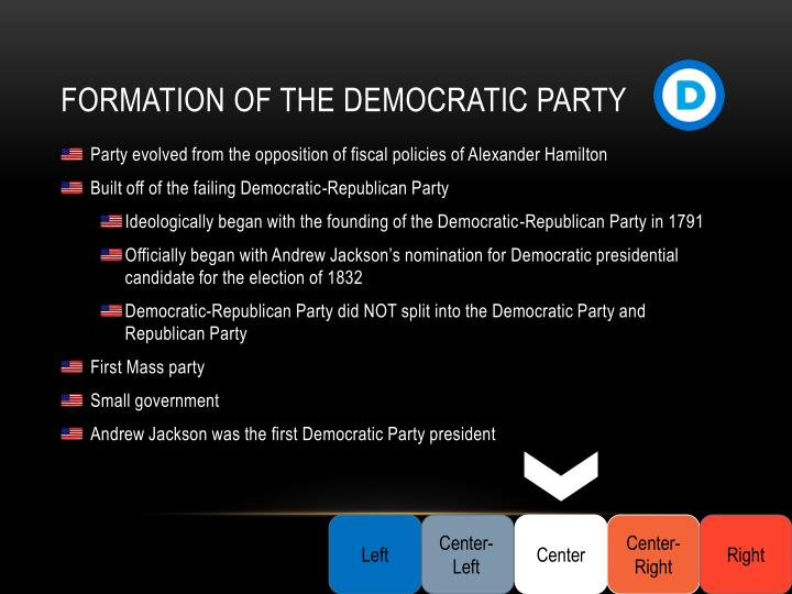 Formation of the Democratic Party