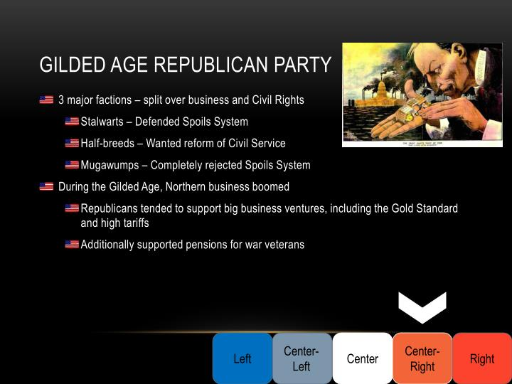 Gilded Age Republican Party