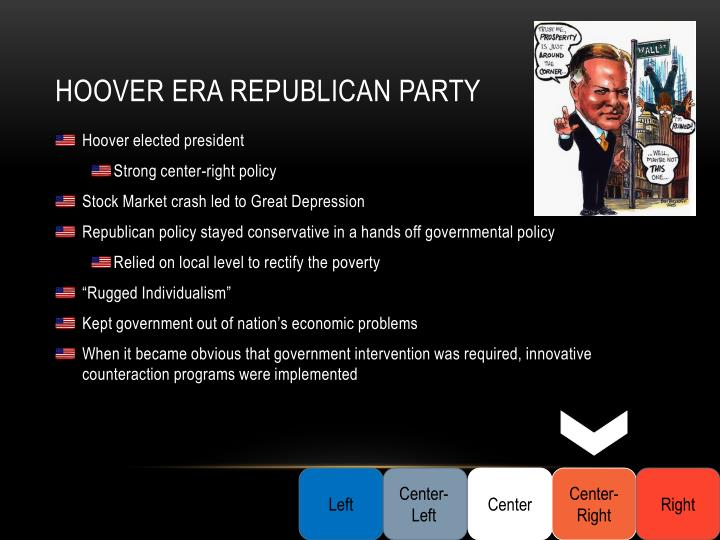 Hoover Era Republican Party