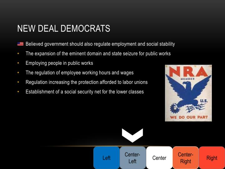 New Deal Democrats
