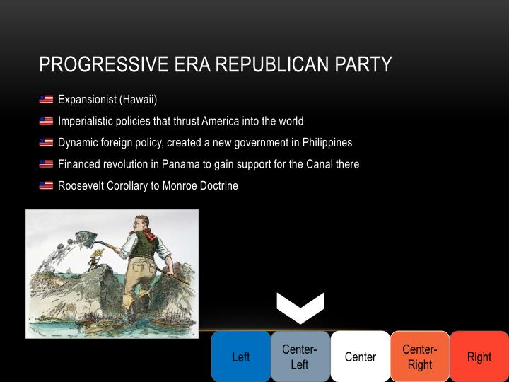 Progressive Era Republican Party