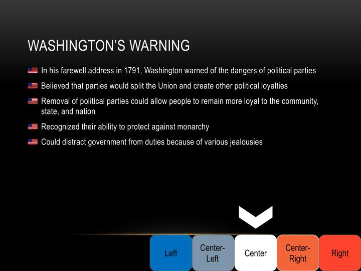 Washington s warning