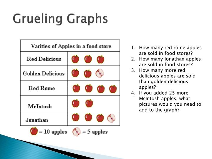 Grueling Graphs