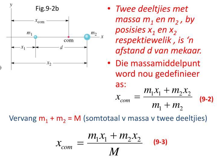 Fig.9-2b
