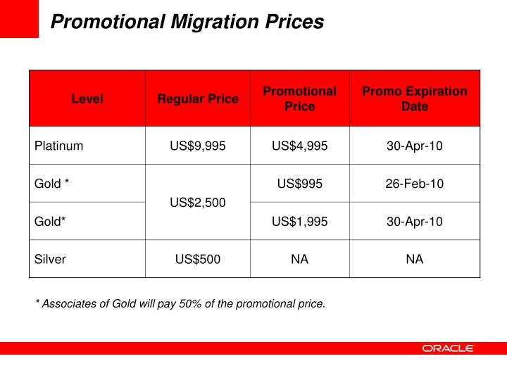 Promotional Migration Prices