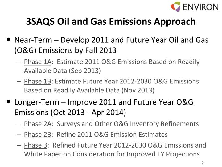3saqs oil and gas emissions approach