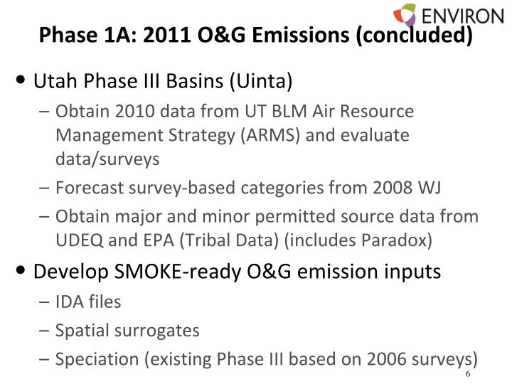 Phase 1A: 2011 O&G Emissions (