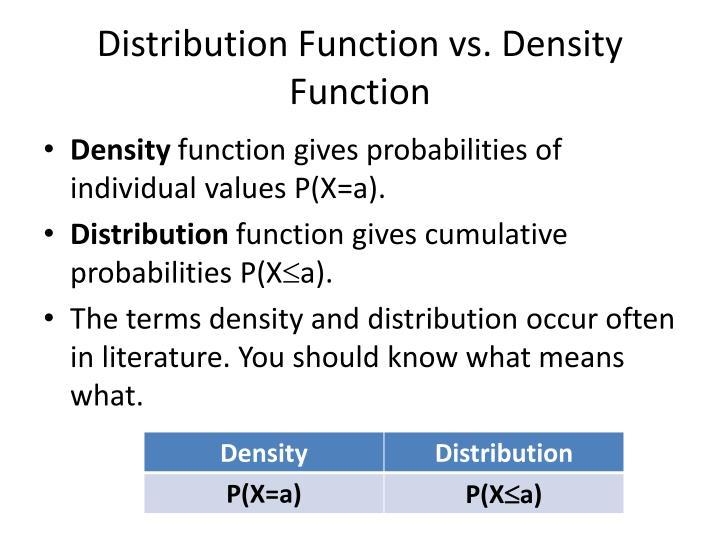 Distribution Function vs. Density Function