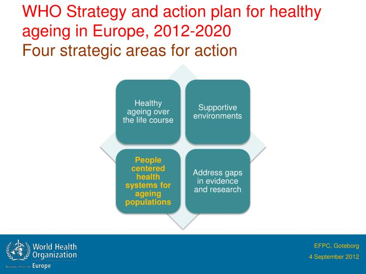 Ppt primary health care in the center as part of integrated care powerpoint presentation for Healthy people 2020 is a plan designed to
