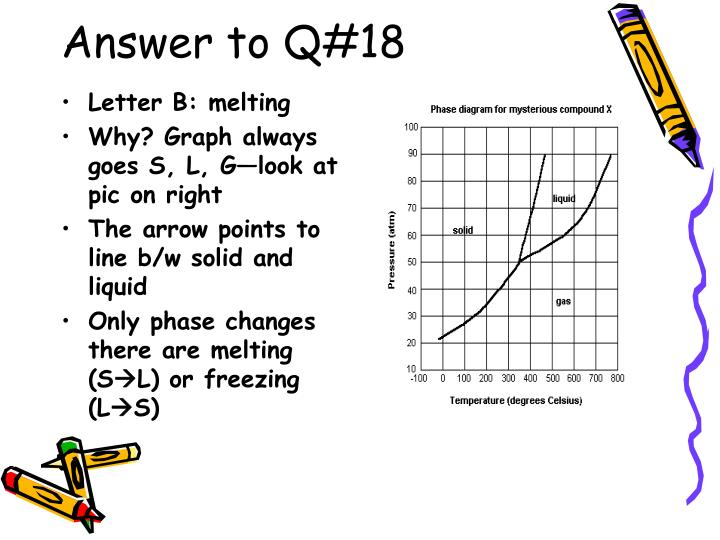 Answer to Q#18