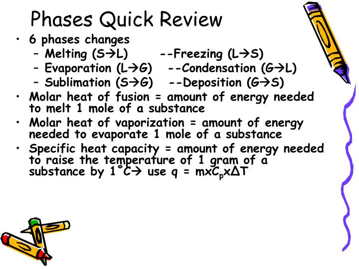Phases Quick Review
