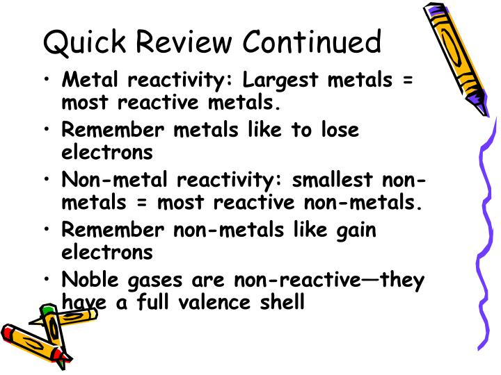 Quick Review Continued