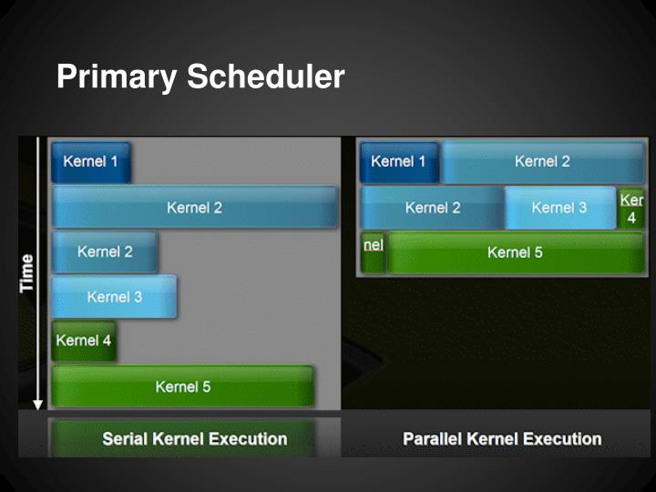 Primary Scheduler