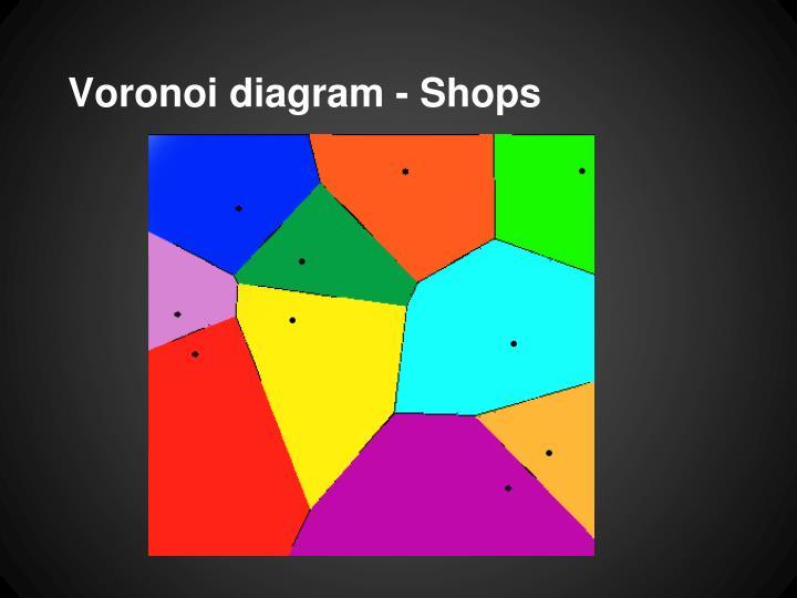 Voronoi diagram - Shops