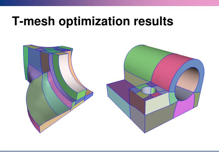 T-mesh optimization results