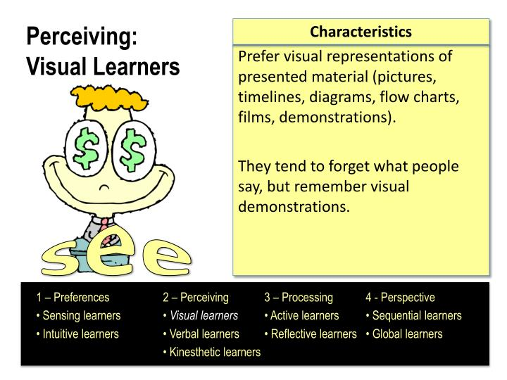 Perceiving visual learners