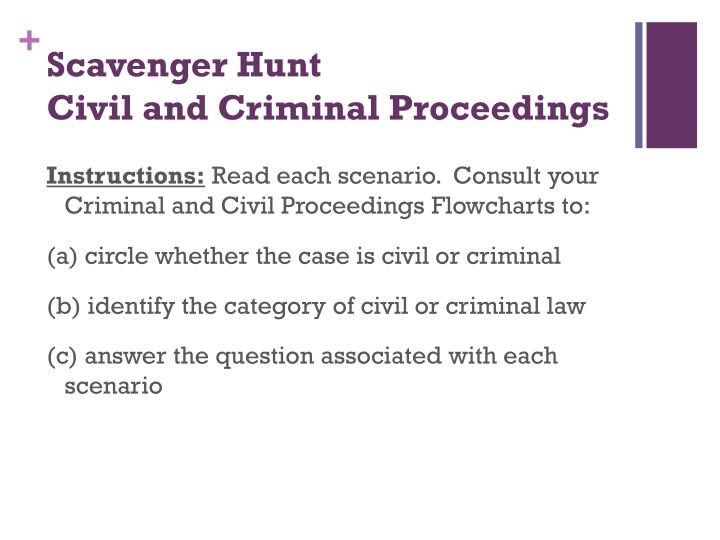 stages of criminal and civil proceedings Issuing proceedings and court documents: proceedings begin when the claimant issues a claim form that must contain or be accompanied by the particulars of claim the claim form and particulars of claim must set out a summary of the basic facts of the claim against the defendant.