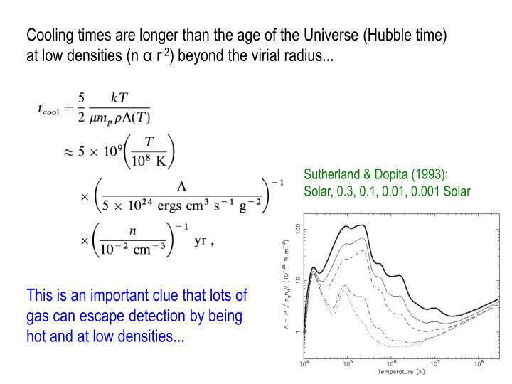 Cooling times are longer than the age of the Universe (Hubble time) at low densities (n