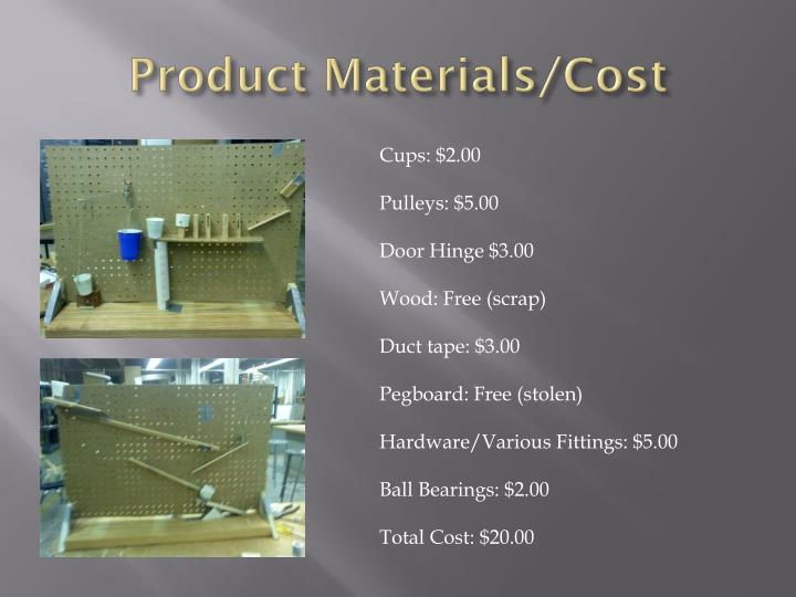 Product materials cost