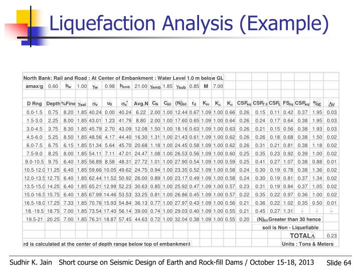 Liquefaction Analysis (Example)