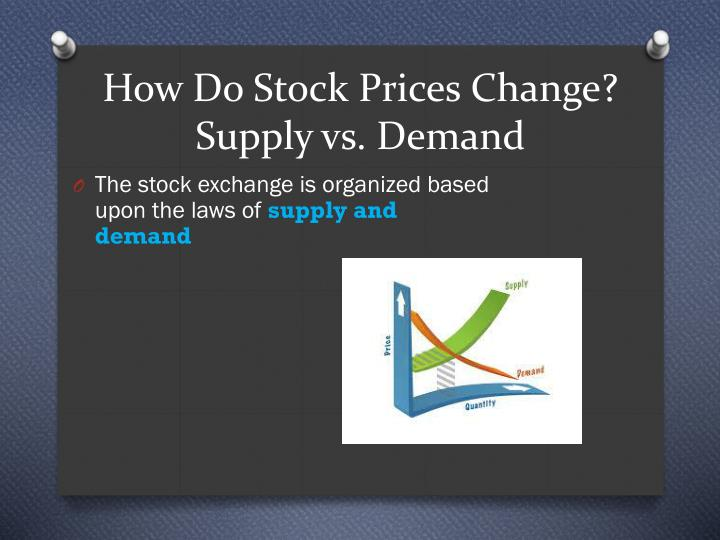How Do Stock Prices Change?