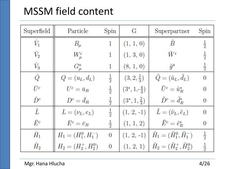 MSSM field content