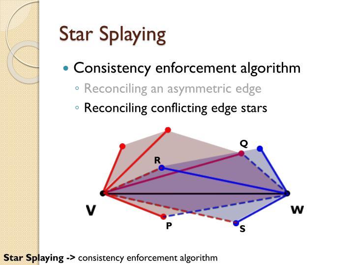 Star Splaying