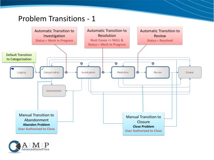 Problem Transitions - 1