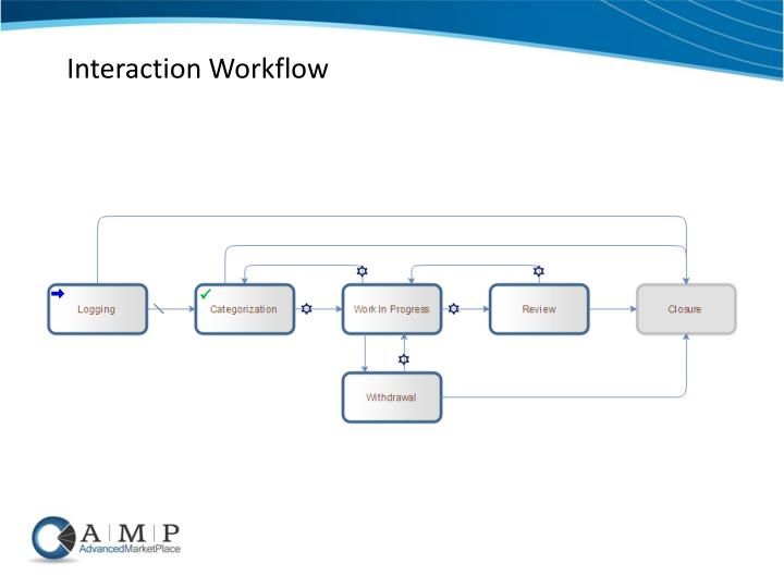 Interaction Workflow