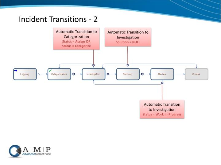 Incident Transitions - 2
