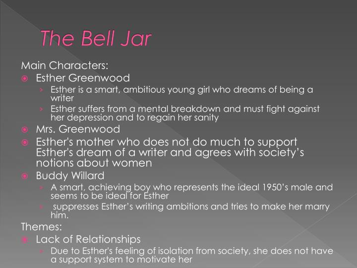 the bell jar themes