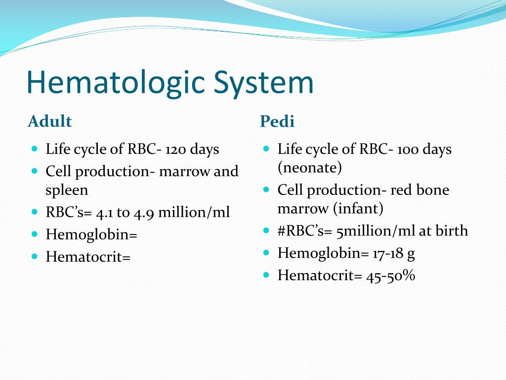 PPT - Pediatric Hematologic Disorders and Cancer ...