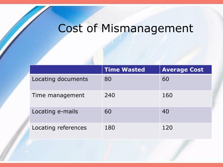 Cost of Mismanagement