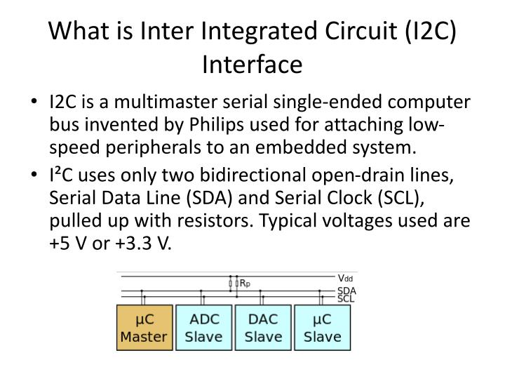 What is Inter Integrated Circuit (I2C) Interface