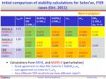 initial comparison of stability calculations for solov ev iter cases oct 2011