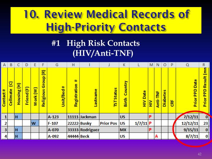 10. Review Medical Records of