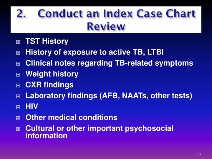 2.Conduct an Index Case Chart