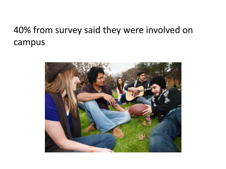 40% from survey said they were involved on campus
