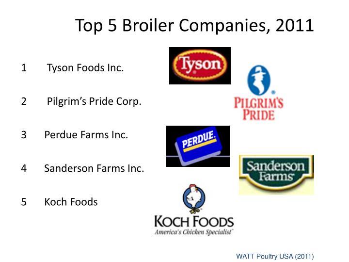 Top 5 Broiler Companies, 2011