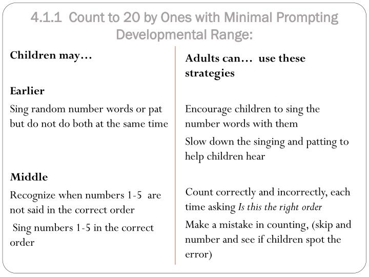 4.1.1  Count to 20 by Ones with Minimal Prompting