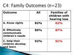 c4 family outcomes n 23