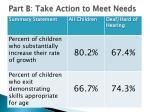part b take action to meet needs