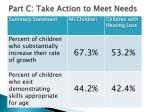 part c take action to meet needs
