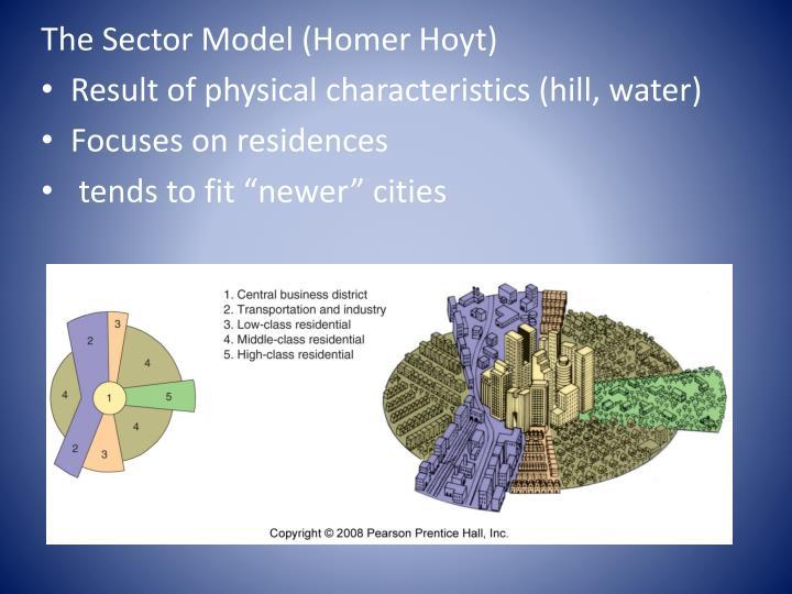 The Sector Model (Homer Hoyt)