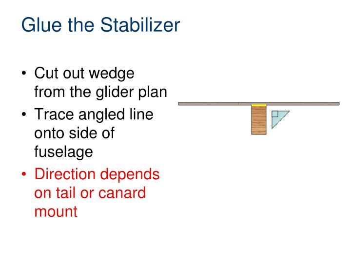 Glue the Stabilizer