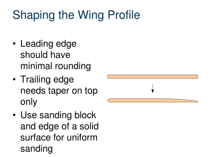 Shaping the Wing Profile