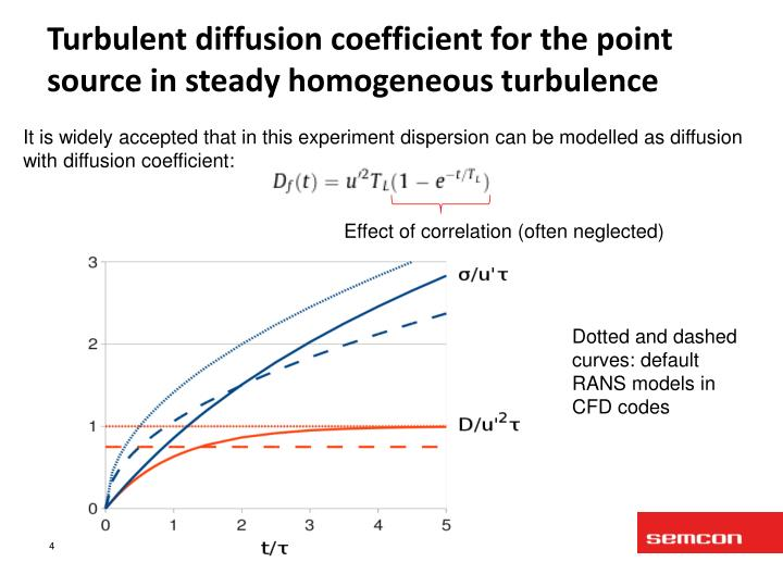 diffusion coefficient apparatus Theoretical background and experimental method some authors have not defined the diffusion coefficient coefficient referred to the apparatus.