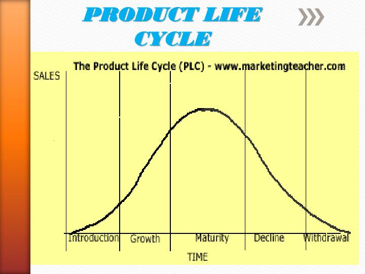video case 11 bmw newness and the product life cycle Case study marketing mix marketing essay print reference this published: 23rd march, 2015 disclaimer: this essay has been submitted by a student this is not an.